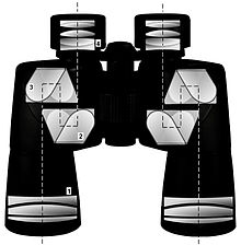lunette binoculaire