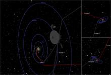 telescope de voyage