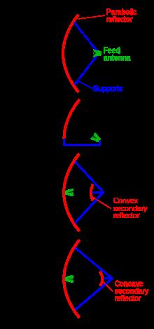 telescope huawei