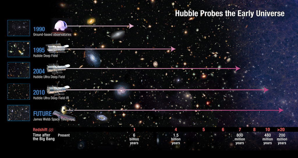 telescope james webb vs hubble