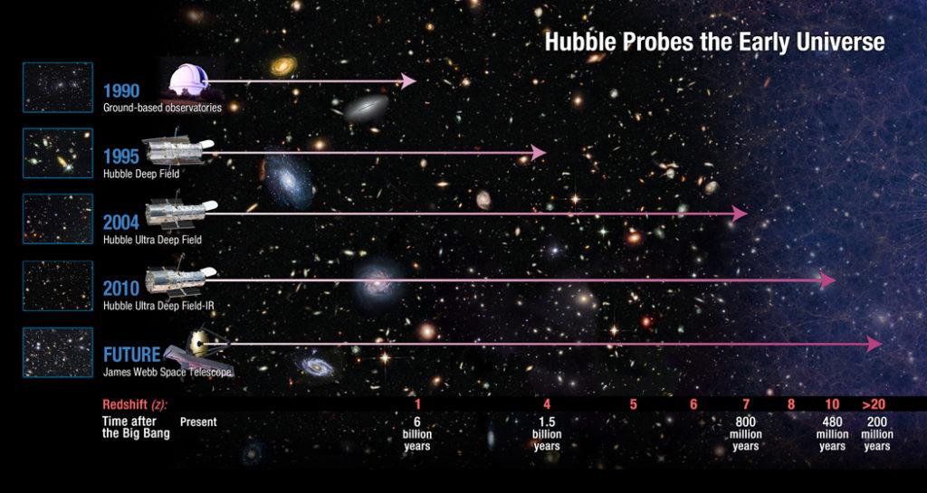 telescope james webb vs hubble