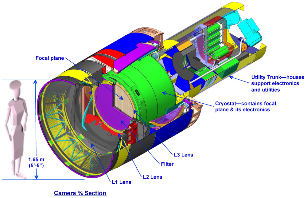 telescope lsst