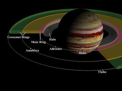 telescope pour voir saturne