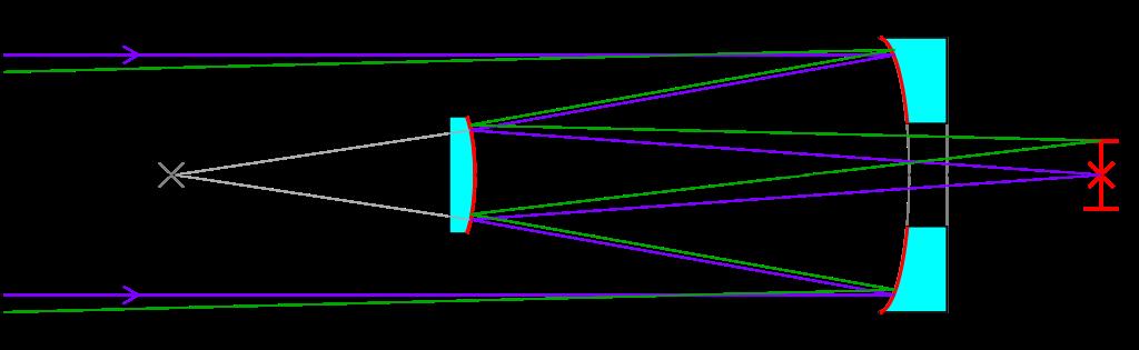 schmidt newtonian telescope