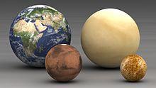 diamètre des planètes