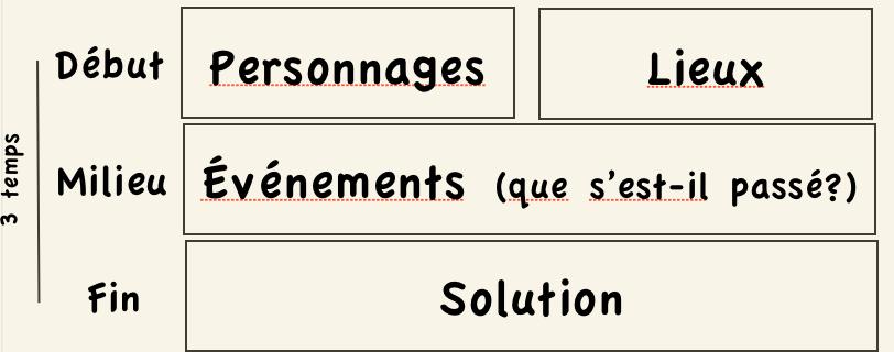 jeux de mathématique primaire