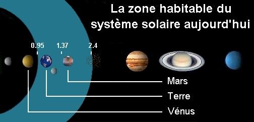 nombre de planète dans le système solaire