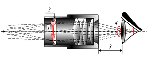oculaire pour telescope
