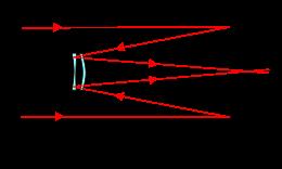 telescope service