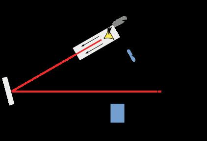 torche infrarouge