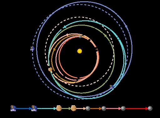 mercure planète wikipedia