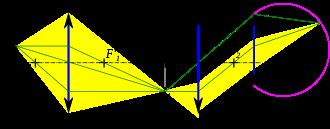 optique télescope