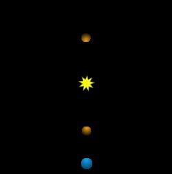 planete astro